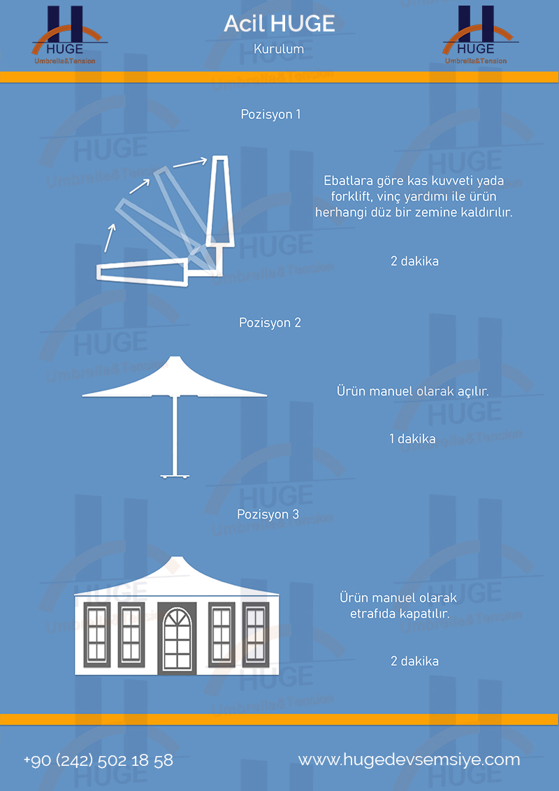 Acil Huge Dev Şemsiye