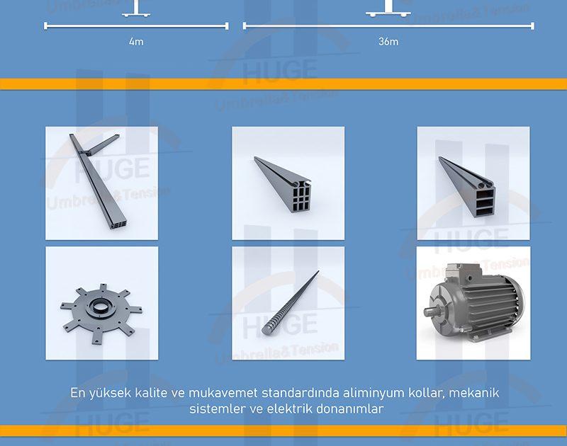 Teknik Özellikler Huge Dev Şemsiye