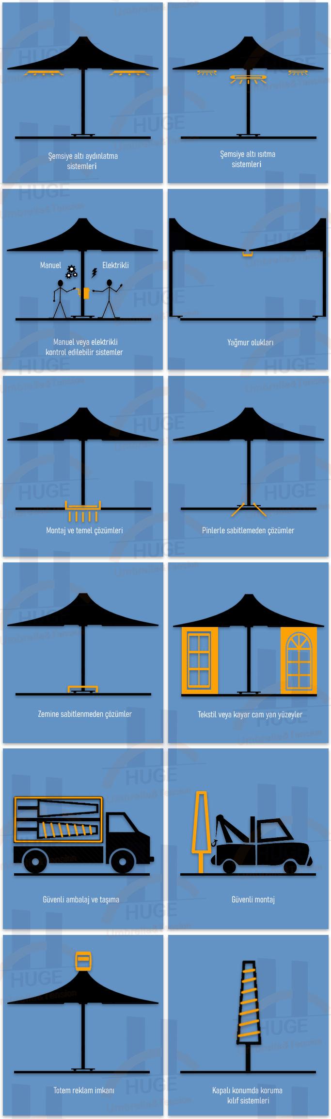 Teknik Özellikler Huge Dev Şemsiye 2